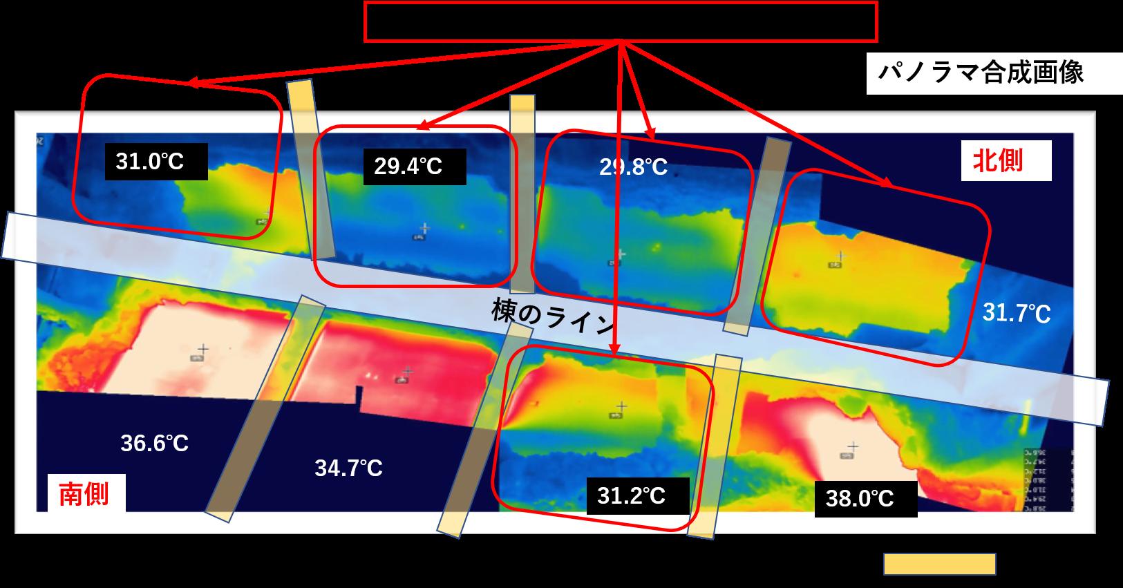 棟周辺の温度を撮影したサーモグラフィ赤外線写真