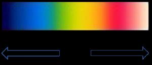 赤外線写真の色と温度の見方