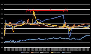 結露 対策 調査 湿度 測定 水蒸気調査